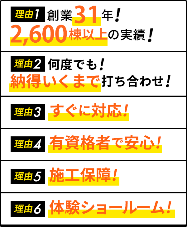 創業25年1,400棟以上の実績!